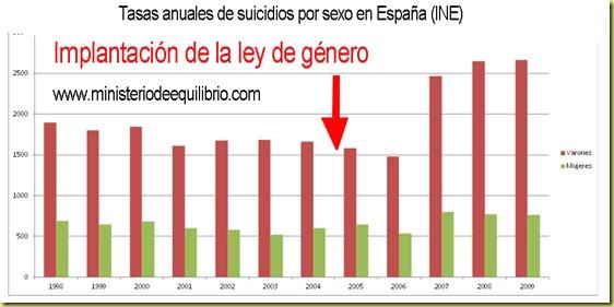 tasa-suicidio[1]