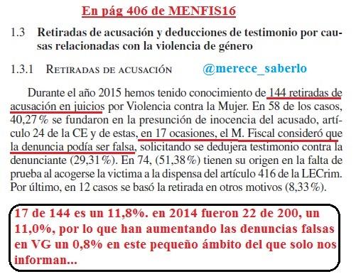 df-menfis-2016-y-menfis151